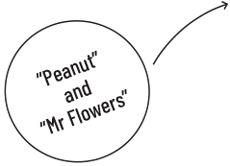 Peanut and Mr Flowers
